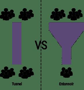 Tunnel de vente versus entonnoir de vente
