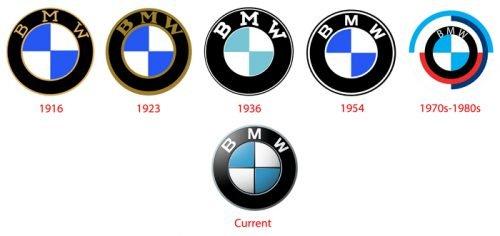 Histoire du logo BMW