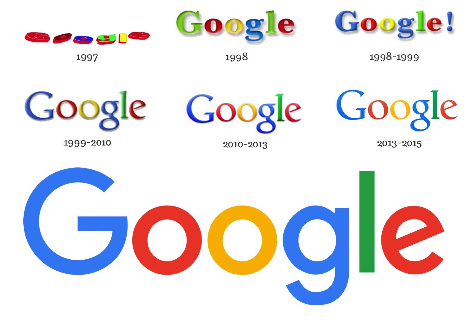 Google Symbole