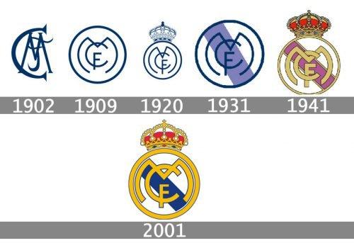 Histoire logo Real Madrid
