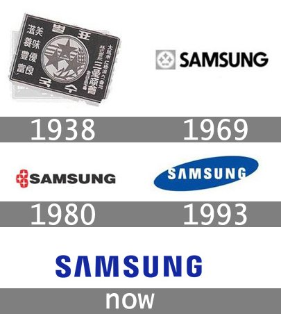 Histoire-logo-Samsung
