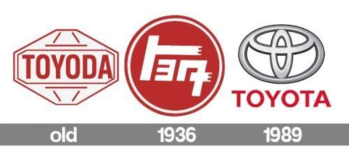 Histoire logo Toyota