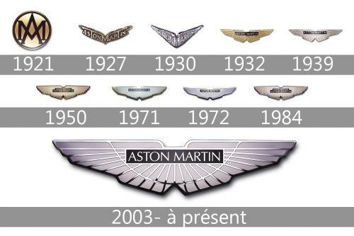 Histoire logo Aston Martin