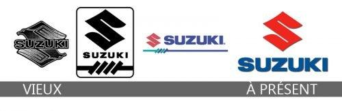 Histoire logo Suzuki