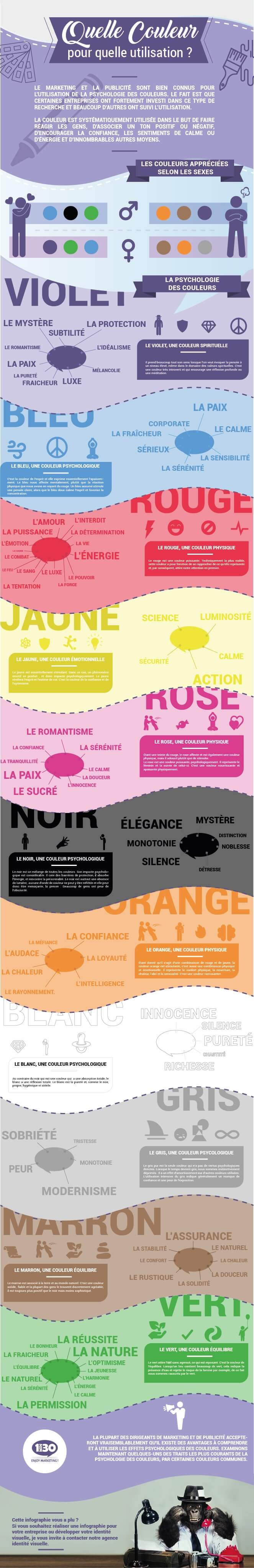 les couleurs et le marketing