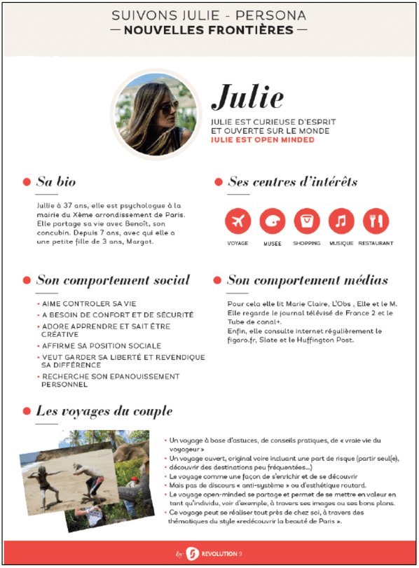 Persona Julie pour Nouvelle Frontière