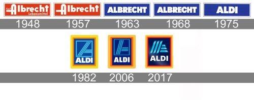 Histoire Aldi logo
