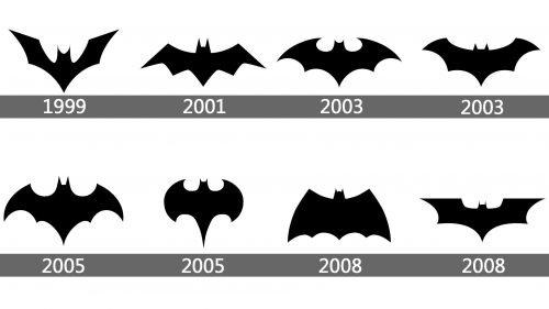 Histoire logo Batman