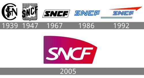 Histoire logo SNCF
