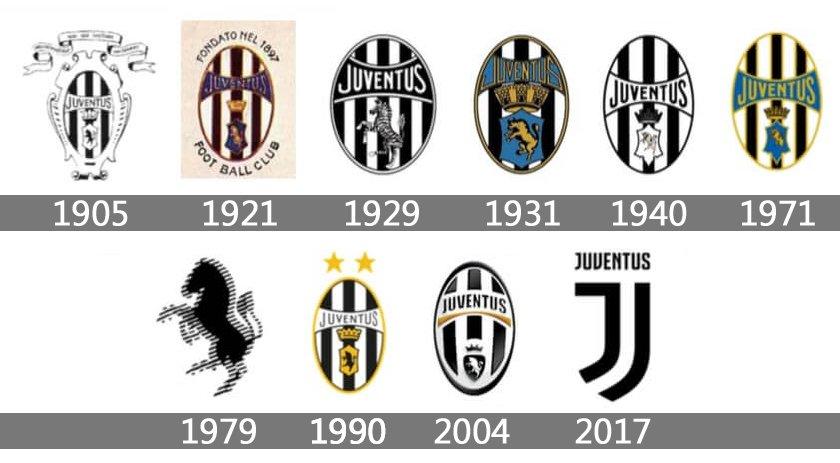 juventus logo histoire signification et evolution symbole juventus logo histoire signification