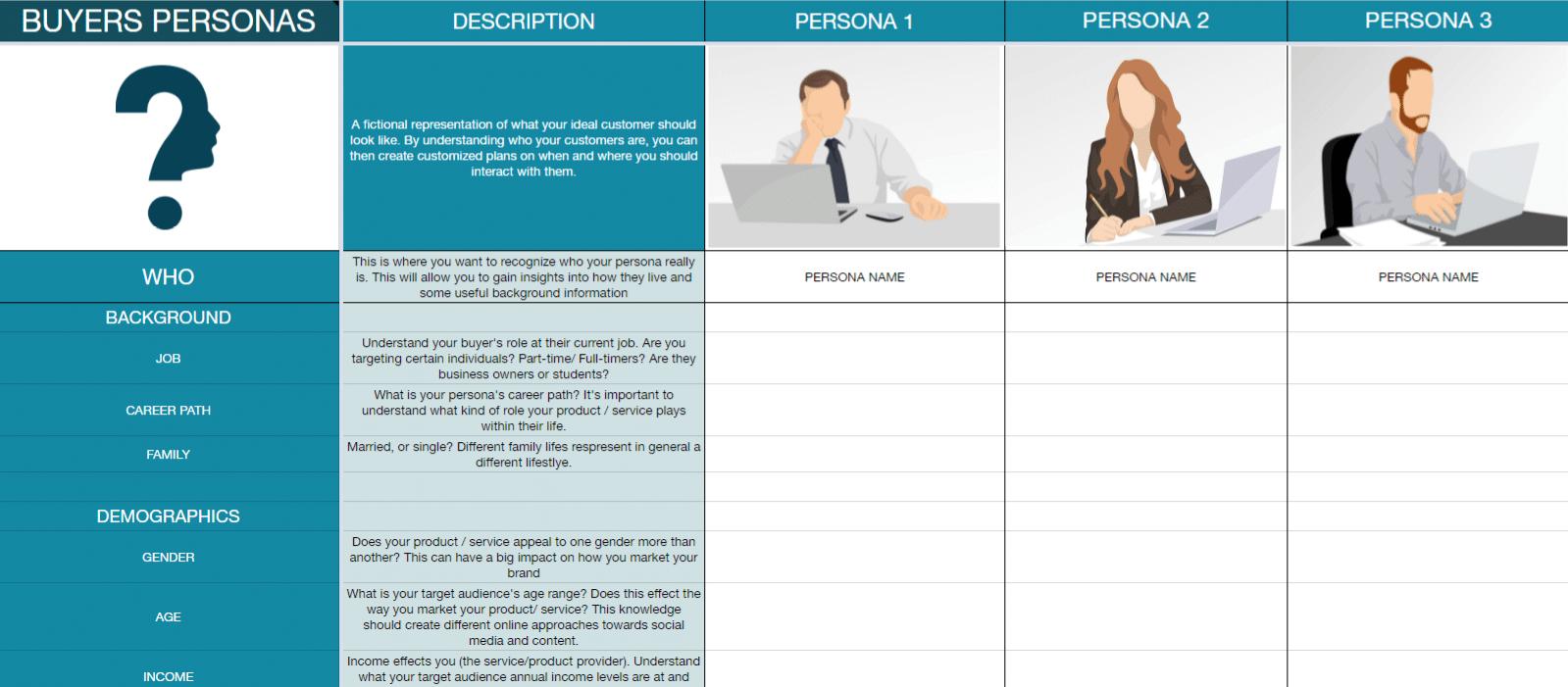 Segmentation clients : de quoi s'agit-il ?