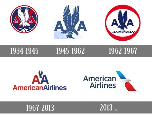Histoire logo AA