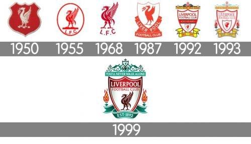 Histoire logo Liverpool