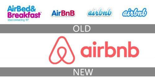 Logo Airbnb Histoire