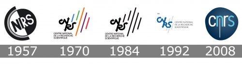 logo CNRS histoire