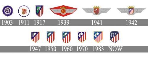 Atletico Madrid Histoire