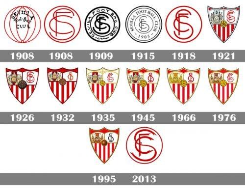 Histoire du logo Sevilla FC