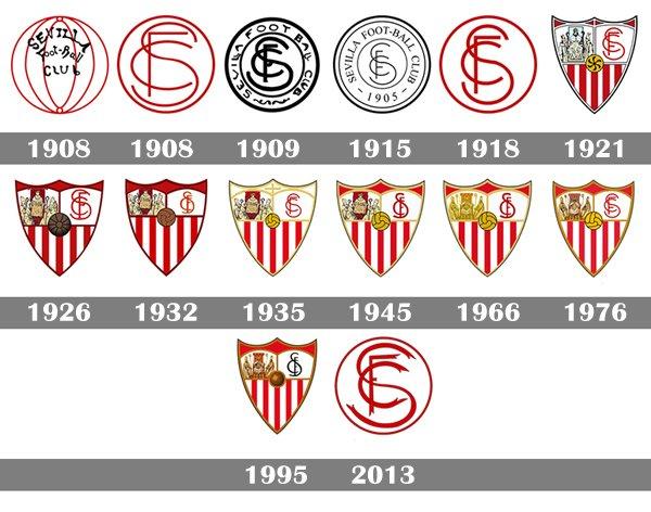Sevilla Fc Logo Histoire Signification Et Evolution Symbole