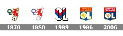 Logo Olympique Lyonnais histoire