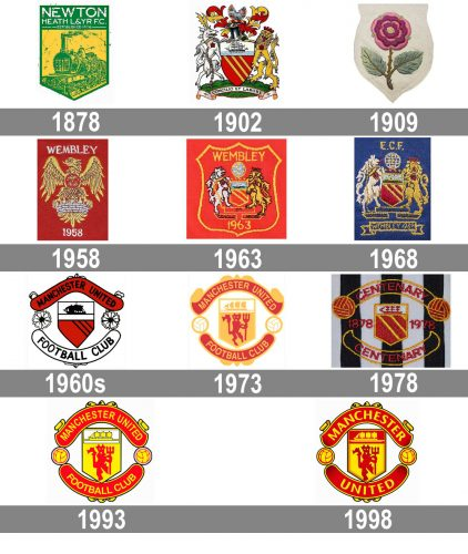 Manchester United logo histoire