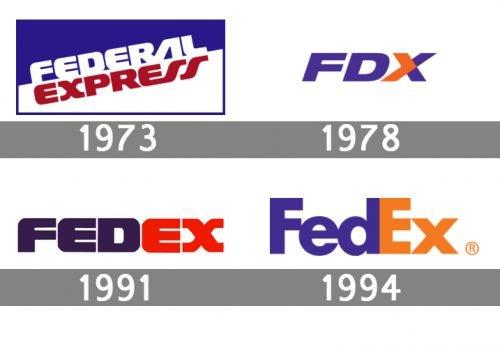 Histoire logo FedEx