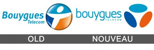 Histoire logo Bouygues