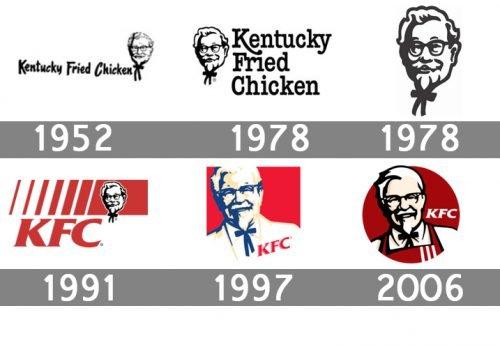 Histoire logo KFC