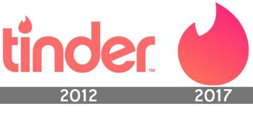 Histoire logo Tinder