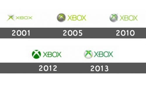 Histoire logo Xbox