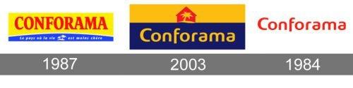 Histoire logo Conforama