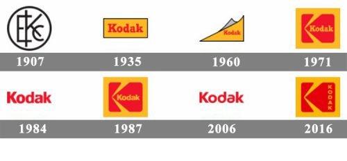 Histoire logo Kodak