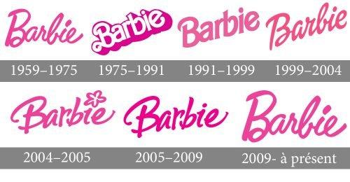 Histoire logo Barbie