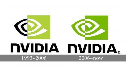 Histoire logo NVIDIA