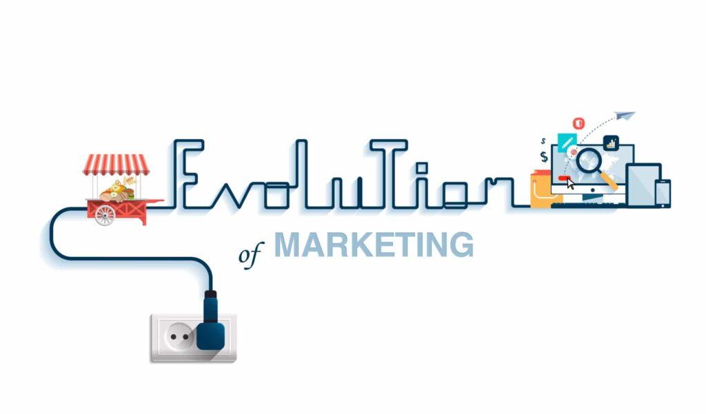 L'histoire du marketing