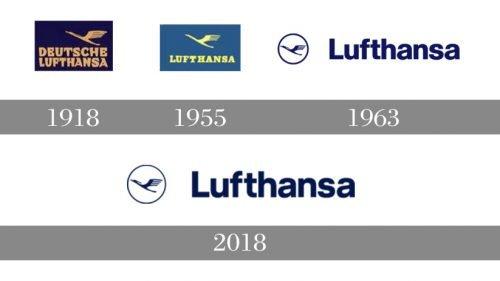 Lufthansa logo histoire