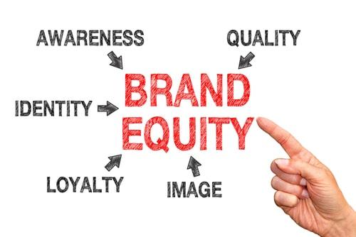 Capital de marque : comprendre, développer et analyser
