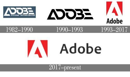 Histoire logo Adobe