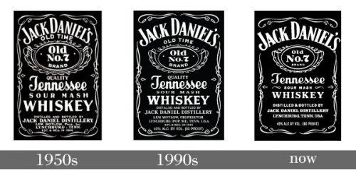 Histoire logo Jack Daniels
