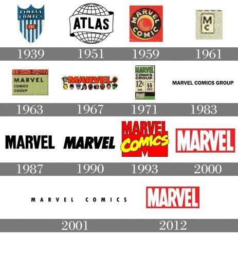Histoirelogo Marvel