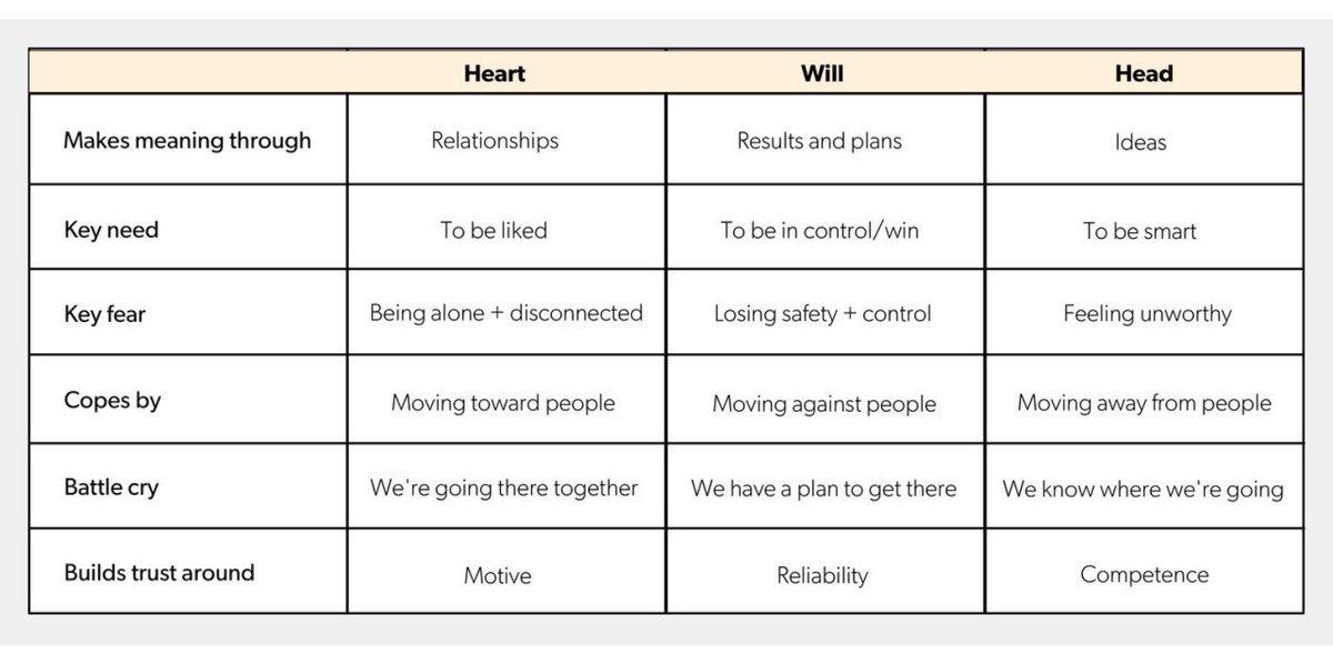 Types de personnalité : les comprendre et les utiliser en milieu professionnel