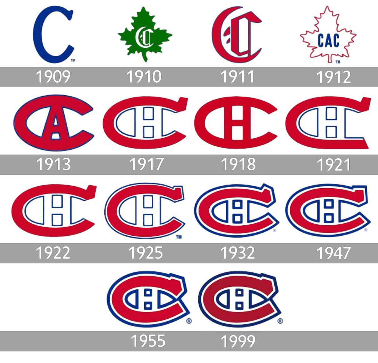 Montreal Canadiens Logo Histoire Signification Et Evolution Symbole
