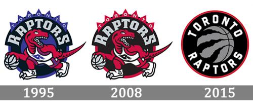 Logo Toronto Raptors histoire