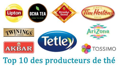 Top 10 des producteurs de thé