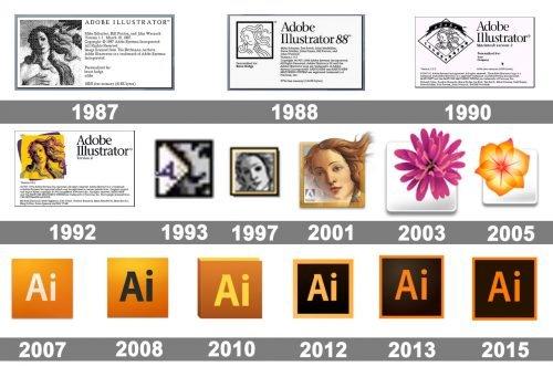 Histoire logo Illustrator