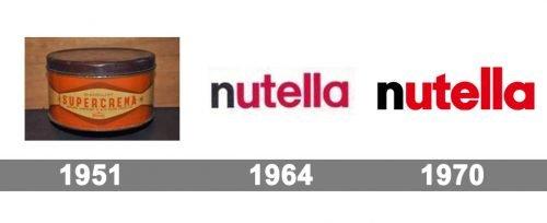 Histoire logo Nutella