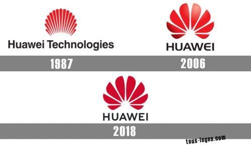 Histoire logo Huawei