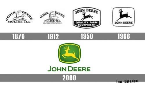 John Deere logo histoire