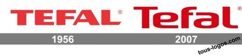 Tefal logo histoire