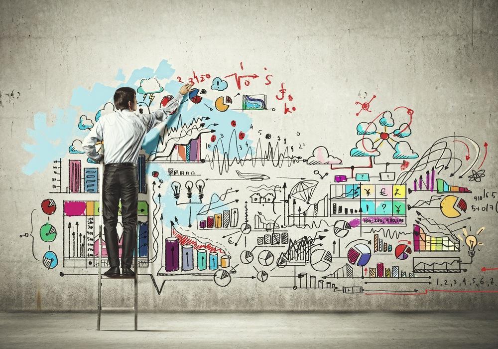7 outils d'analyse stratégique pour faire un Business Model