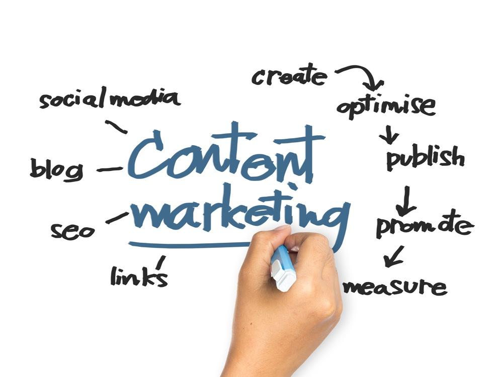 Marketing de contenu : encore du pain sur la planche